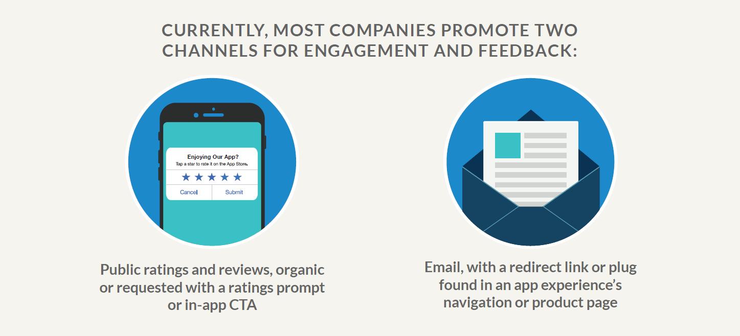 Sua estratégia de marketing para 2020 inclui marketing de conversação?